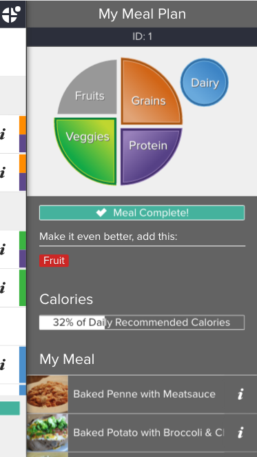 Meal details, including MyPlate compleation status
